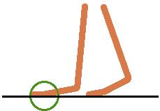 Schéma d'une foulée avec retombée sur l'avant du pied